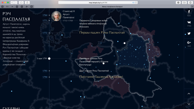 map-process-map